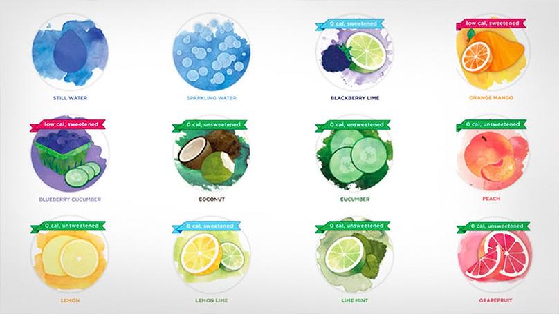 Bevi Water Cooler Flavors